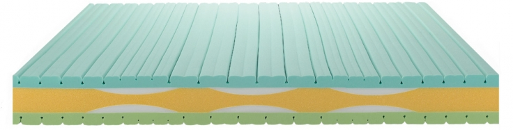 lastra materasso in memory bio waterfoam rivestimento in maglia camomilla