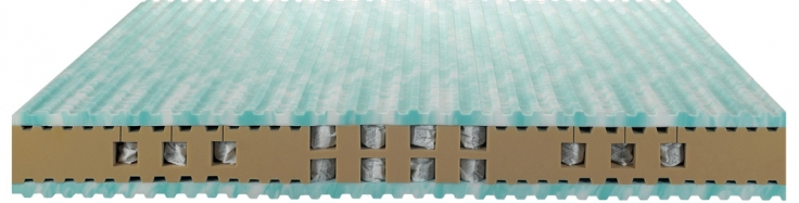 lastra materasso molle insacchettate con oli essenziali