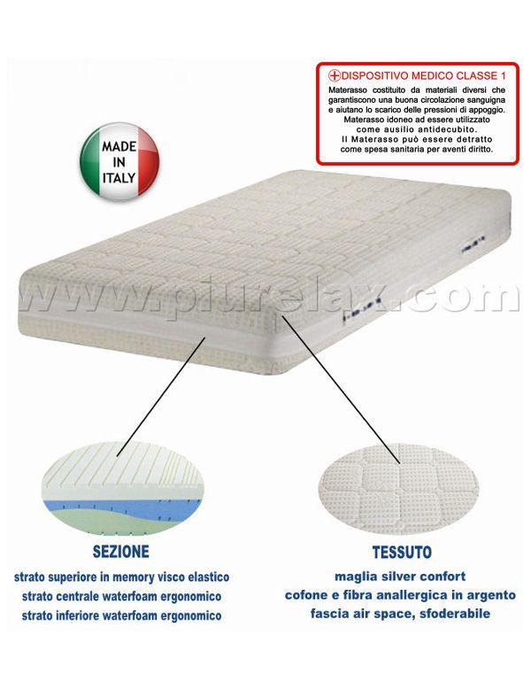 Materassi Medical Form.Materasso In Memory Dispositivo Medico Silver Confort Misura 120x190