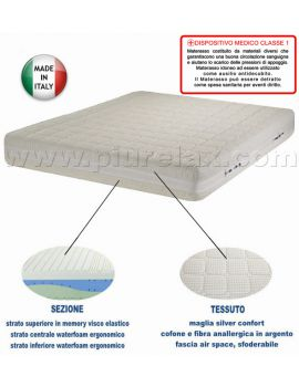 MATERASSO IN MEMORY SILVER MEDICAL FORM MD 160X190X24