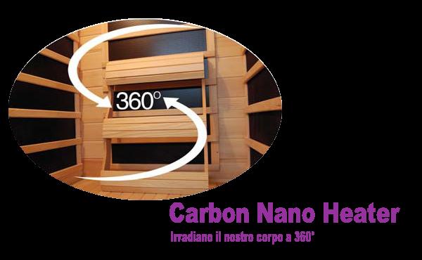 Irradiatori ad infrarossi in carbonio Più Relax